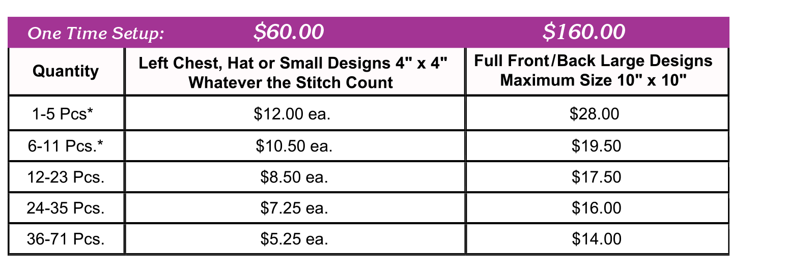 small quantity embroidery pricing